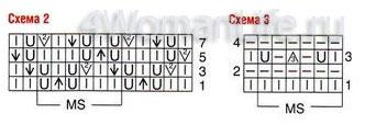 вязаное платье - схема 2-3