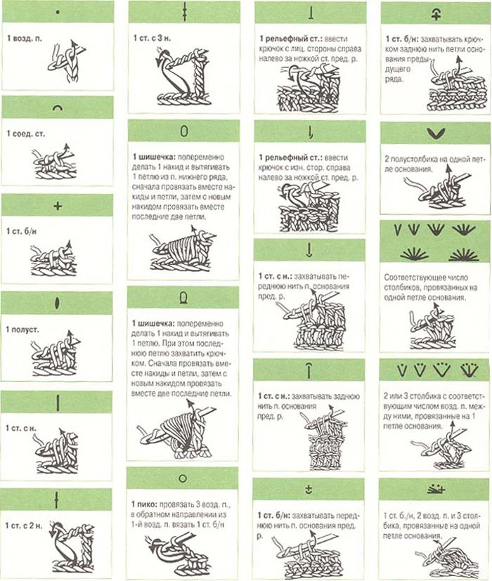 схемы вязания из мохера крючком.