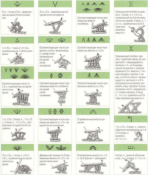 схем вязания крючком