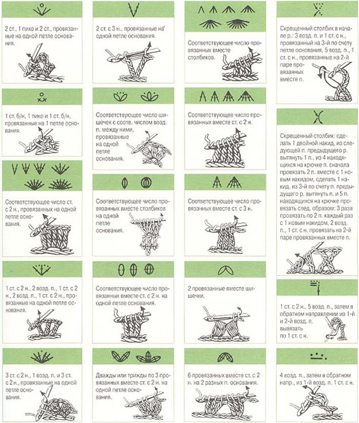 Вяжем крючком Условные обозначения для крючковых схем мастер класс.