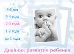 Дневник развития ребенка. Онлайн-сервис